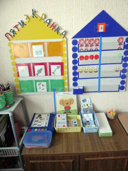 Системный оператор: домики (висят на стене, в окошках карточки и фигурки персонажей, числа и т. д.)
