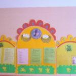 Настенный родительский уголок в детском саду