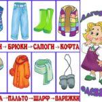 Алгоритм одевания на прогулку в холодное время года