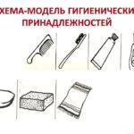 Схема-модель гигиенических принадлежностей
