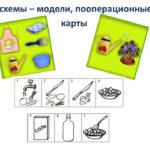 Схема приготовления салата (в картинках)