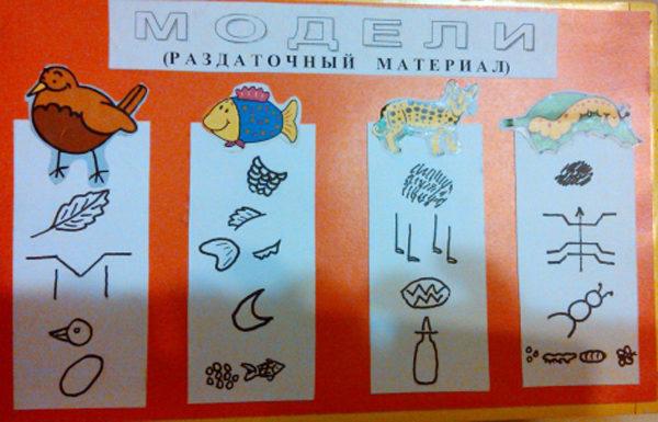 Графические символы на экологическую тематику