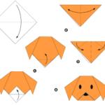 Технологическая карта для оригами-маски собаки