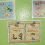 Обучающие плакаты на стене