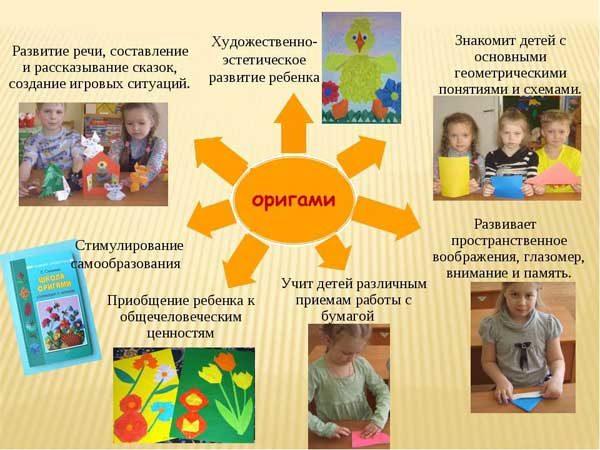 Пример оформления работы воспитателя по самообразованию
