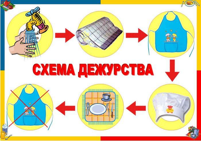 Оформление уголка наши дежурства в детском саду своими руками фото фото 236