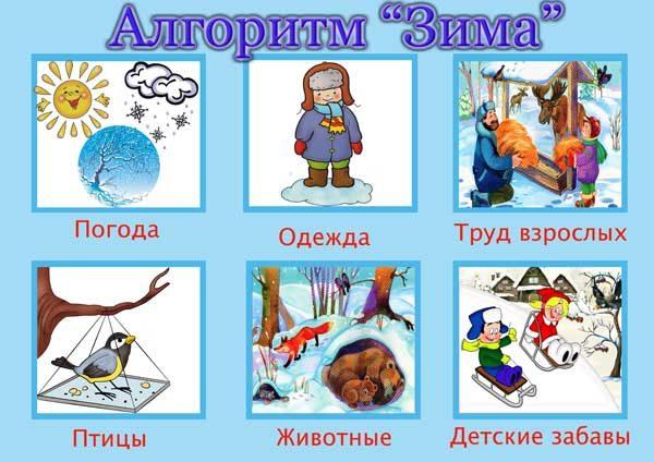 Картинки с изображениями зимнего времени года и подписи к ним