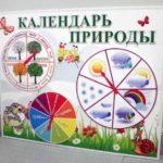Календарь природы на фоне с бабочками, травой и цветами