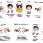 Пальчиковая игра «Улитка, улитка» в картинках