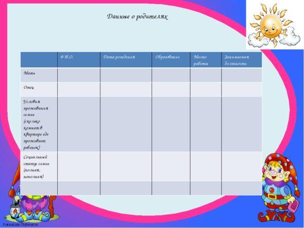 паспорт группы детского сада образец по фгос