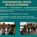 Схема интегрированного занятия «В гостях у бабушки»