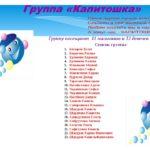 Пример оформления списочного состава воспитанников группы