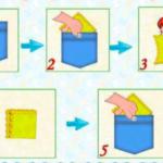 Алгоритм пользования носовым платком
