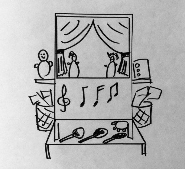 Эскиз музыкального уголка для младший и средней группы