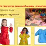 Фартучки для детей и клеёнки на стол