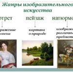Картины разных жанров живописи