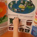 Лэпбук с оранжевым цветком справа, рука ребёнка сортирует картинки по кармашкам-мусорным контейнерам