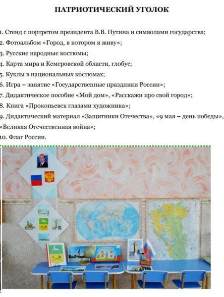 Паспорт группы