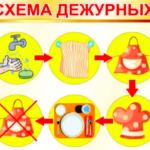 Схема дежурства