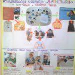 Стенгазета «Виды и свойства ткани»