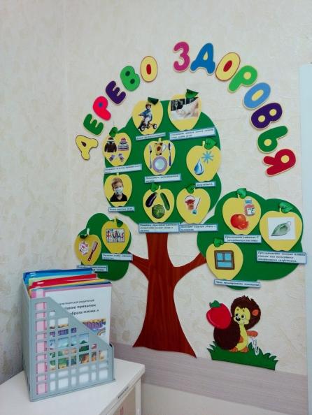 Картинки по оформлению группы в детском саду 12