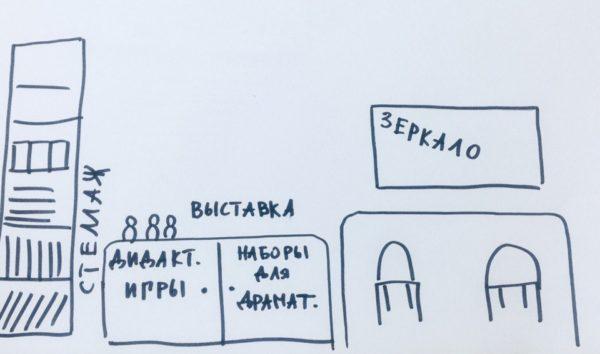 Эскиз речевого уголка для средних дошкольников