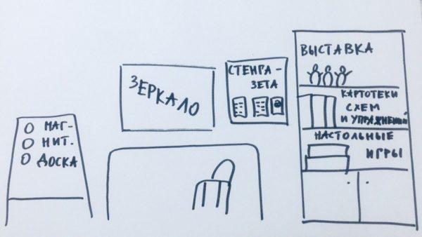 Эскиз речевого уголка для старших дошкольников
