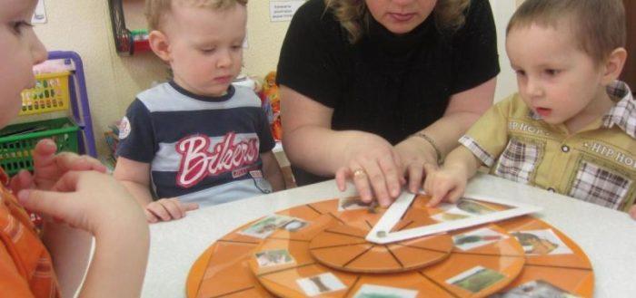игра с кругами луллия