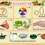 Мнемокарточка «Овощи и фрукты»