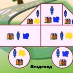 Схема к игре «Собери вездеход»