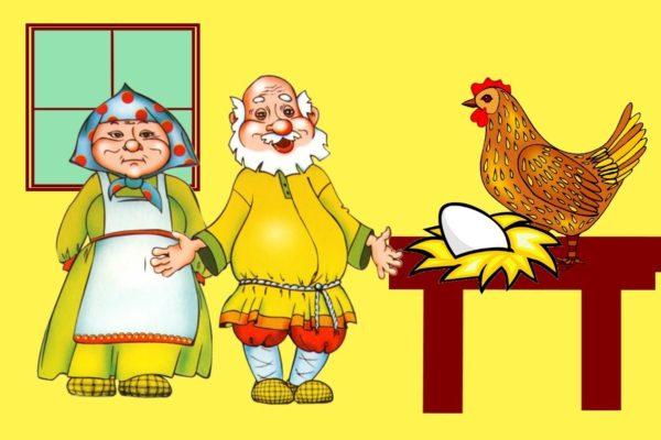 Персонажи сказки «Курочка Ряба»