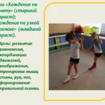 Цель игры «Верёвочка»
