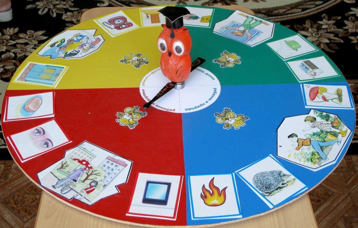 Методические пособия для детского сада своими руками фото 804