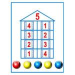 Домик для изучения состава числа 5