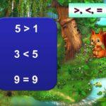 Сравнение чисел