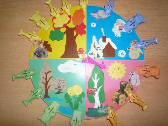 Картотека экологических игр живая природа.