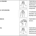 Пальчиковая игра «Ёжик»