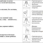 Пальчиковая игра «Ёжик-чудачок»