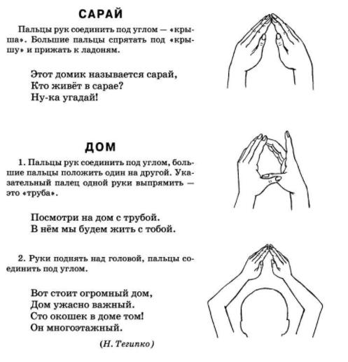 Описание упражнений «Сарай» и «Дом»