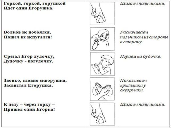 Описание игры «Егорушка»