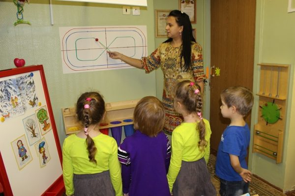 Дети следят за шариком, прикреплённом к указке,он движется по нарисованной траектории