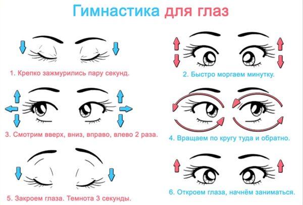 Плакат с картинками для выполнения упражнений для глаз