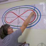 Педагог рисует траекторию движения взгляда на офтальмотренажёре