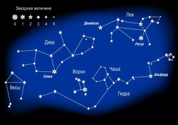 Карта звёздного неба с созвездиями