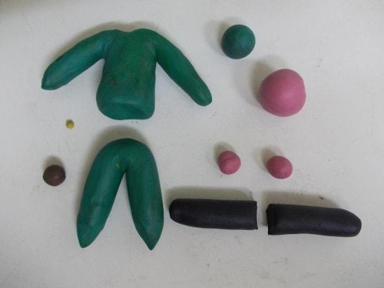 Части тела человека из пластилина