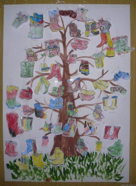 Рисунок чудо-дерева