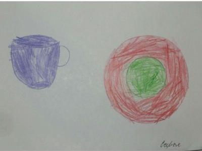 Рисование «Чашка с блюдцем»