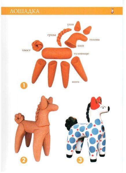 Схема: дымковская игрушка