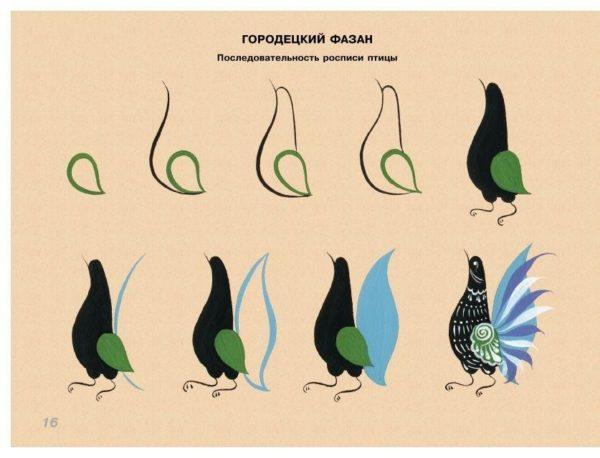 Городецкий фазан: поэтапное рисование