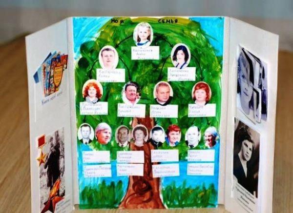 Генеалогическое дерево и слева фото воевавшего родственника